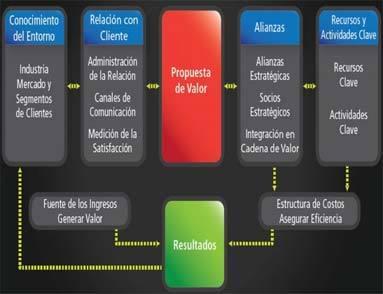 Modelo de Calidad Nacional para Micros y Pequeñas Empresas