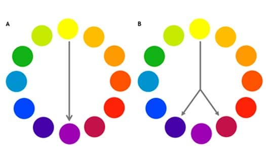 Combinación de Colores en Diapositivas PowerPoint