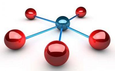 Desarrollo del Diagrama de Relaciones