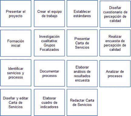 desarrollo diagrama de flechas_1