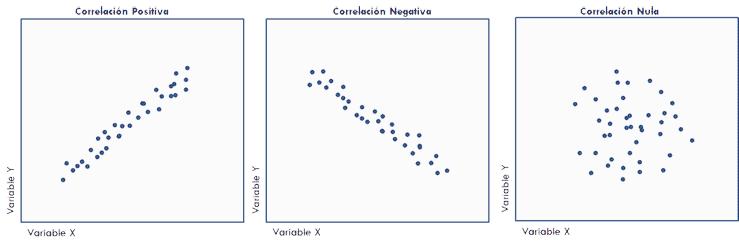 fiabilidad de los test y correlación
