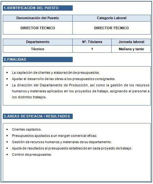 Ejemplo de Ficha Descriptiva de un Manual de Funciones