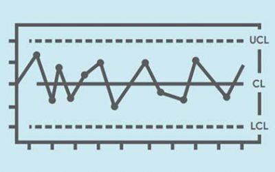 Gráfico de Control. Ejemplo de Elaboración