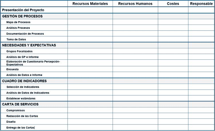 Matriz de Recursos de un Proyecto de Trabajo