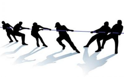 Conflicto con el Cliente. Tipos de Respuesta