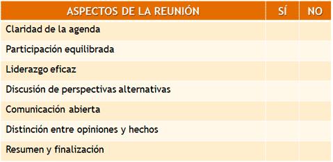 Lista de verificación para Reuniones de Trabajo